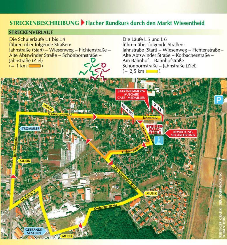 Streckenbeschreibung des Wiesentheider Kirchweihlauf